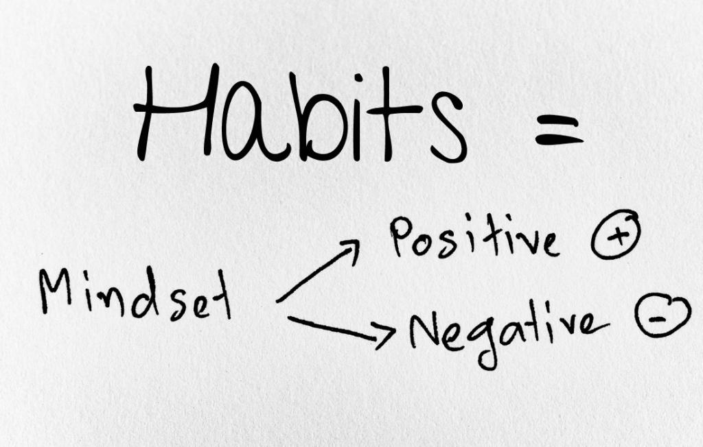 Habits =-2
